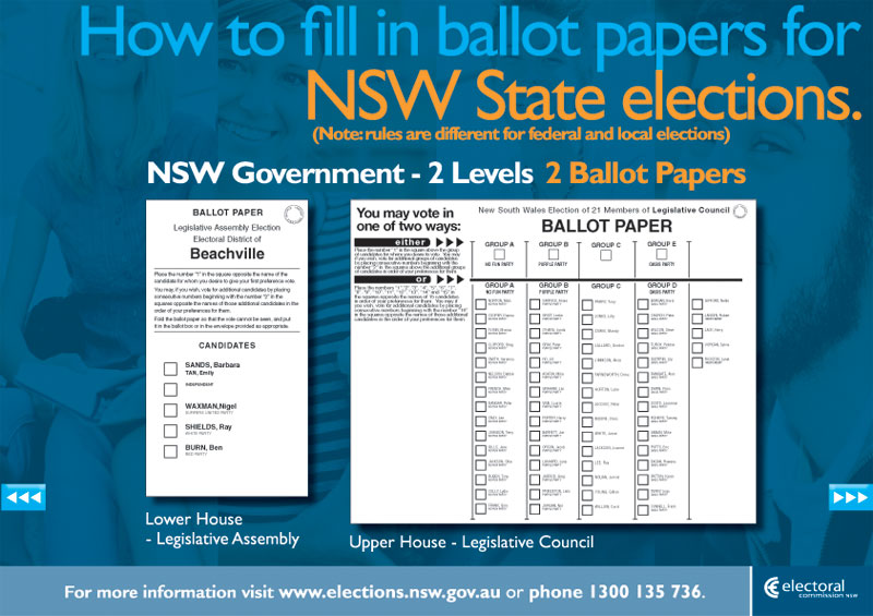 how_to_fill_in_ballot_papers_for_nsw_state_elections